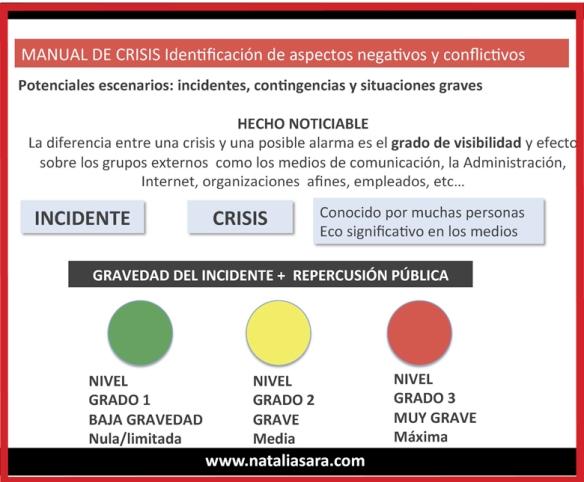 ¿Qué es un Manual de Crisis? Es la hoja de ruta clave para la gestión de la comunicación con metodología, rigor y profesionalidad, ya que contiene las indicaciones necesarias y procedimientos recomendados a seguir a la hora de enfrentarse a situaciones problemáticas, llamadas 'de crisis'.