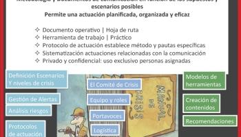 Qué Es Un Comité De Crisis Y Cómo Funciona El Blog De Natalia Sara