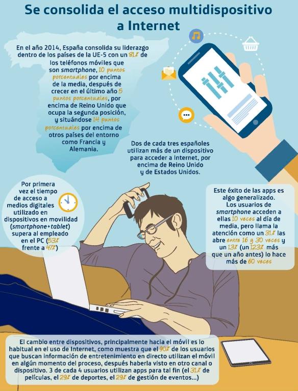 """Digitalización, redes sociales y sus efectos en la comunicación entre personas y a la hora de planificar estrategias de comunicación eficaz para empresas, organizaciones y marcas. Hoy no podemos vivir sin Internet: estamos en una sociedad digital y uno de sus rasgos es la hiperconexión y la utilización de las redes sociales, que condiciona la manera de hacer llegar los mensajes, del tipo de contenido que se emplea y la manera de relacionarse.Informe anual de """"La Sociedad de la Información en España"""" de Fundación Telefónica."""