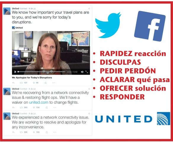 El caso de la compañía United Airlines es un buen ejemplo de cómo gestionar la comunicación y el uso de las redes sociales Twitter y Facebook ante una crisis. La rapidez de reflejos, agilidad de respuesta en tiempo, forma y contenido a los usuarios es básico en social media para crear una comunidad donde fluya la buena comunicación que ayude a frenar y reparar daños en la reputación e imagen. Es lo que ha hecho la aerolínea americana siendo autocrítica en un vídeo con motivo de tener que suspender durante 2 horas 3.500 vuelos por un fallo informático. Actuar en tiempo y forma en comunicación depende de si previamente se han establecido los adecuados protocolos en la manera de relacionarse en cada red social y preparado a los portavoces de la compañía para dar la cara ante la situación.