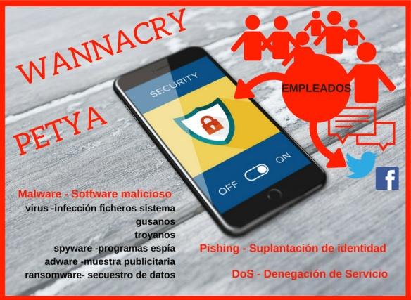 Ciberriesgos y el papel de los trabajadores, los colaboradoes, para prevenir y ayudar en la gestión de la comunicación de este tipo de crisis.